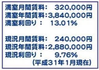 平塚市 13.01% 鉄骨造のサムネイル