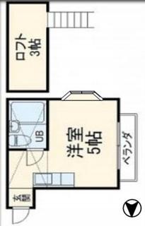 川口市 7.03% 満室稼働中のサムネイル