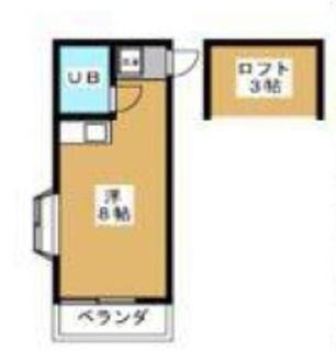 横浜市 10.6% 積算のサムネイル