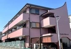 川崎市中原区 8.31% S造